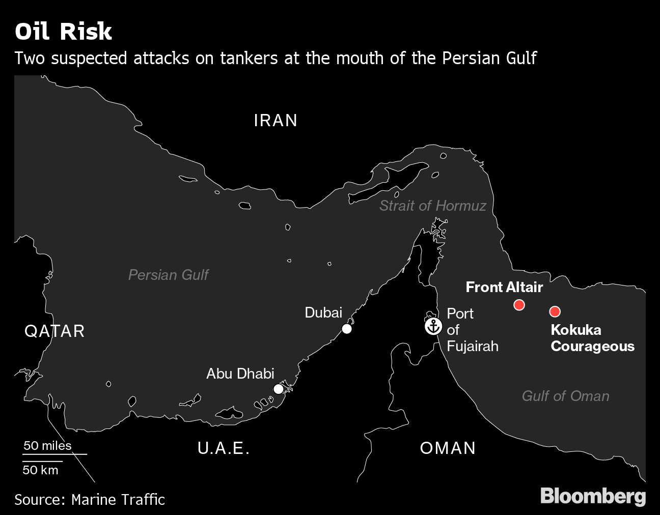 Mike Pompeo blames Iran for oil tanker attacks in Gulf of Oman