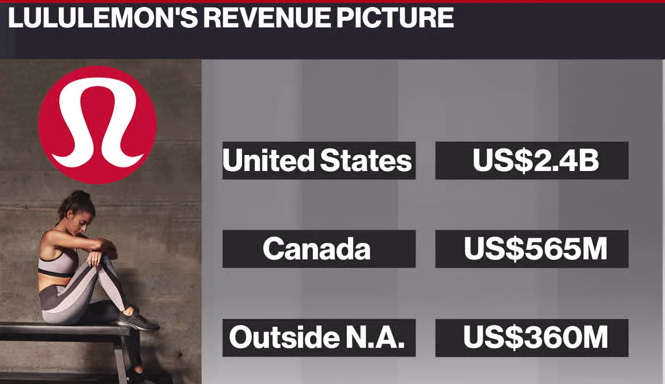 Lululemon Rises As Retailer Outpaces Q1 Analyst Expectations Bnn Bloomberg