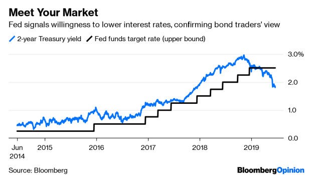Bond Traders Have the Fed Firmly on Their Side - BNN Bloomberg