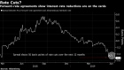 BC-Record-Low-South-Africa-Inflation-Expectations-Point-to-Rate-Cut