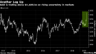 BC-Gold-Jumps-to-Highest-in-Almost-6-Years-Fueled-by-Rising-Risks