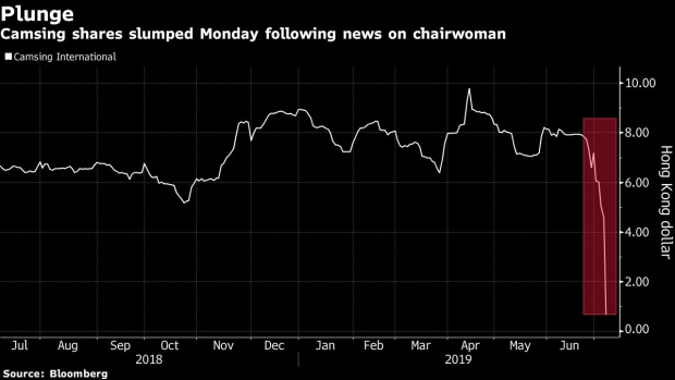 027ea283 Hong Kong Stock Plunges 90% After Chairwoman Detained by Chinese Police -  BNN Bloomberg