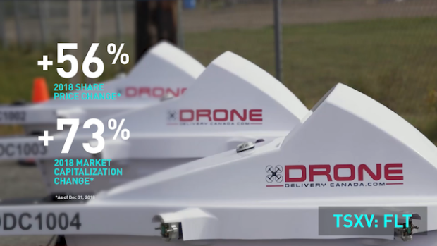 Market One - Drone Delivery Canada Corp.