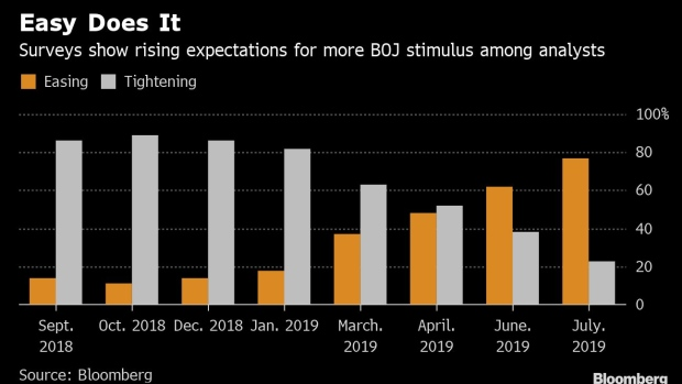 BC-A-Third-of-Economists-Expect-BOJ-to-Bolster-Rates-Pledge-in-July