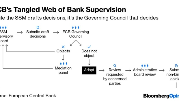 BC-Mario-Draghi-Has-to-Explain-One-Last-Thing