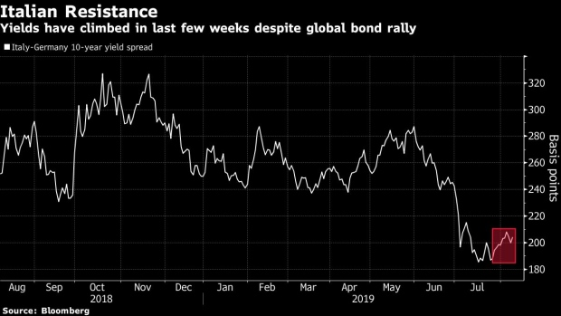 BC-Italian-Bonds-Fall-After-Salvini-Threatens-to-Break-Up-Coalition