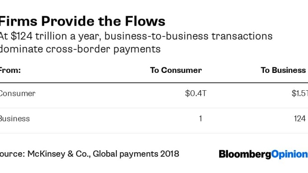 Banks Near Zero Hour on $124 Trillion of Flows - BNN Bloomberg