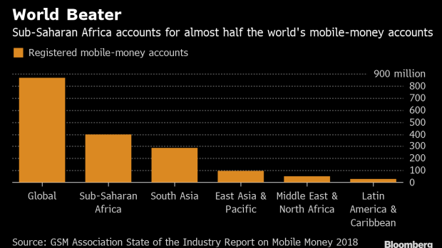 Mobile Phones Are Replacing Bank Accounts in Africa - BNN Bloomberg