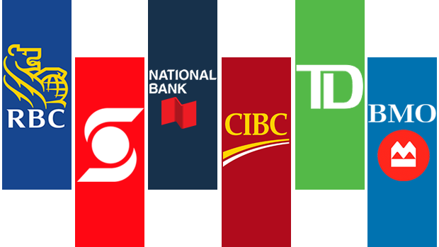 Logos of the Big Six Canadian banks.