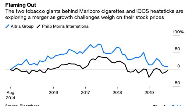 No Smoking at Cigarette Giants' Reunion - BNN Bloomberg