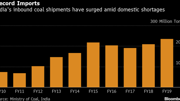World's Largest Coal Miner Likely to Keep Dominating Indian