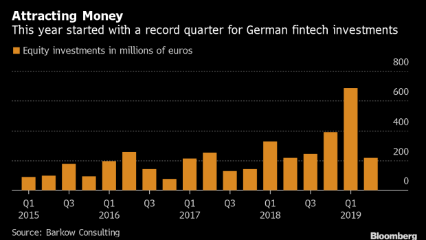 Goldman Ready to Invest More in German Fintechs - BNN Bloomberg