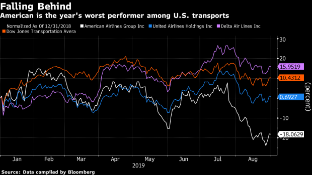 American Air Keeps Canceling Flights and Its CEO Is Taking