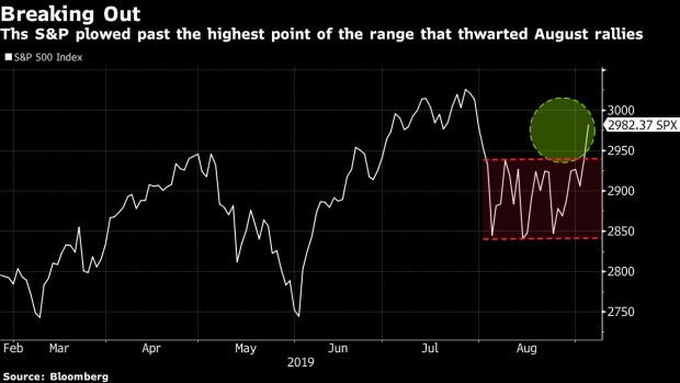 Asia Stocks Seen Higher, Bonds Slide on U S  Data: Markets