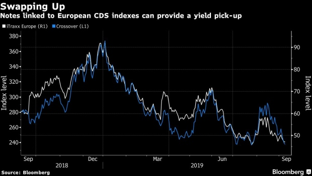 BC-Bond-Wizards-Find-Exotic-Ways-to-Profit-From-Negative-Yields
