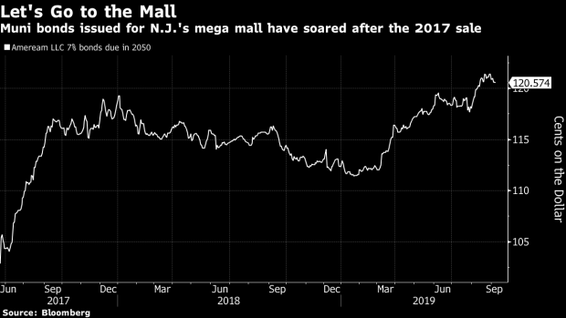 BC-If-You-Own-Bonds-for-NJ-Mega-Mall-You're-the-First-in-Line