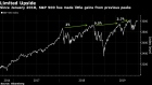BC-Paranoia-Written-All-Over-S&P-500-in-Struggle-Back-to-a-Record