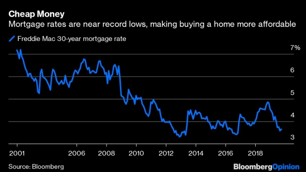 BC-The-Housing-Market's-Rebound-Is-No-Mirage