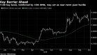 BC-Yuan-Is-Key-to-Gauging-Whether-China-US-Deal-Is-Real-Thing