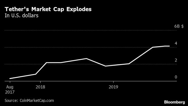 biggest market cap medical cryptocurrency