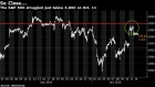 BC-As-S&P-500-Nears-3000-Again-Option-Sellers-May-Gird-for-Battle