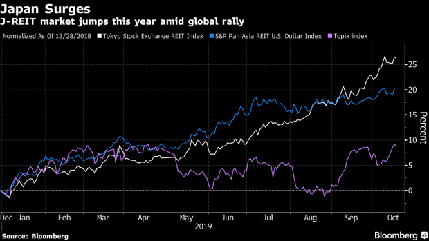 https://www.bnnbloomberg.ca/polopoly_fs/1.1333264!/fileimage/httpImage/image.png_gen/derivatives/landscape_620/employees-work-at-the-tokyo-stock-exchange-tse-operated-by-japan-exchange-group-inc-jpx-in-tokyo-japan-on-friday-dec-28-2018-japanese-shares-fell-with-the-topix-index-capping-its-worst-annual-performance-since-2011-in-a-year-that-saw-u-s-china-trade-tensions-deal-a-heavy-blow-to-investor-sentiment-photographer-kiyoshi-ota-bloomberg.png