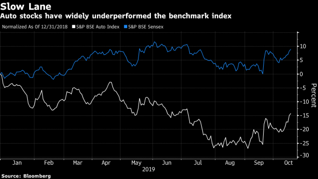 BC-$8-Billion-Fund-Manager-Picks-Battered-Indian-Auto-Stocks