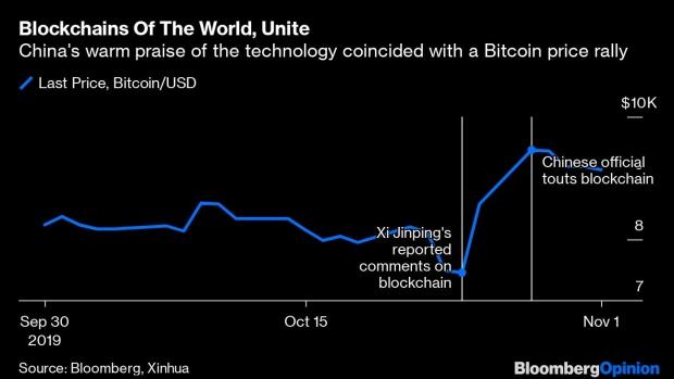 bitcoins ai mei
