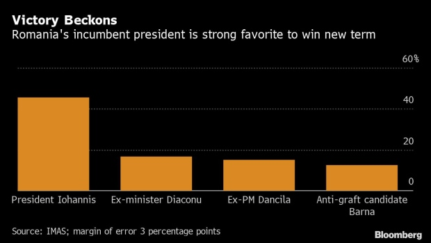 BC-President-Who-Pulled-Romania-Back-From-the-Brink-Nears-New-Term