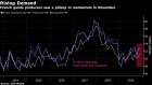 BC-French-Manufacturing-Gathers-Pace-as-Foreign-Demand-Rises