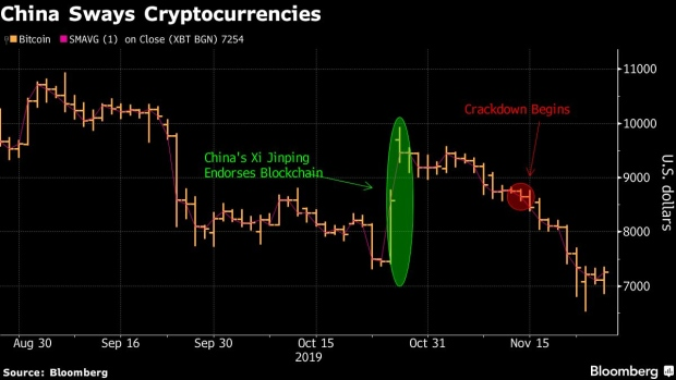 BC-All-You-Need-to-Know-About-China's-Latest-Crypto-Crackdown