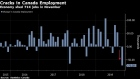 BC-Canada-Posts-Largest-Job-Loss-Since-2009-on-Full-Time-Drop