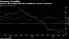 BC-German-Factory-Slump-Deepens-Again-With-Recovery-Looking-Elusive