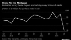 BC-Mortgages-Are-Now-in-Vogue-for-Manhattan's-Luxury-Condo-Buyers