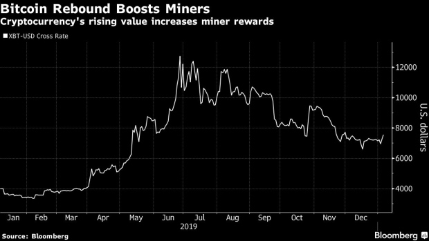 BC-World's-Largest-Bitcoin-Mine-Said-to-Land-SBI-GMO-as-Customers