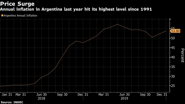 BC-Argentina-Posts-Highest-Year-End-Inflation-in-Almost-3-Decades