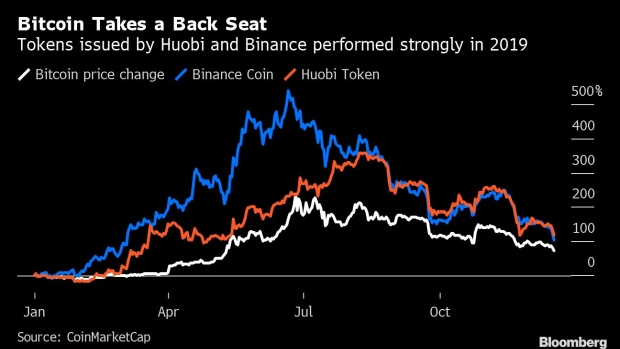 BC-The-Crypto-Mogul-Who's-Got-the-Ear-of-China's-Central-Bank