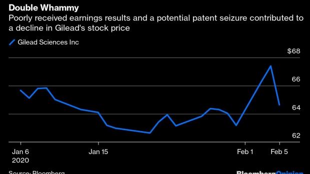 china u2019s drug patent grab makes coronavirus scary for