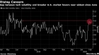 BC-Trades-in-Chipmaker-ETF-Spike-to-Two-Year-High-on-Apple-Warning