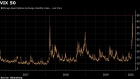 BC-Volatility-Gauge-Tops-50-for-the-First-Time-Since-Volmageddon
