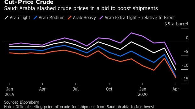 BC-A-Flood-of-$25-a-Barrel-Saudi-Arabian-Oil-Is-Headed-for-Europe