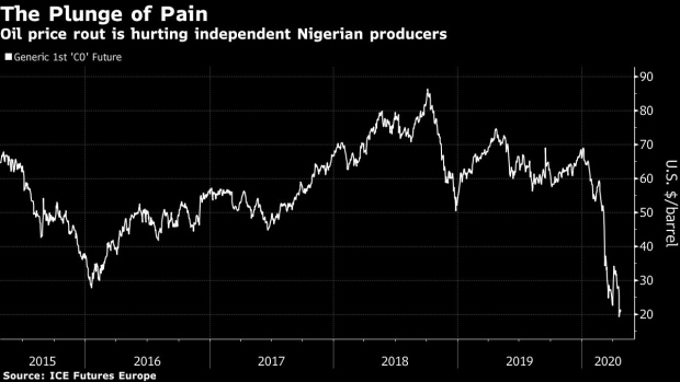 BC-Oil's-Meltdown-Crushes-Independent-Crude-Producers-in-Nigeria