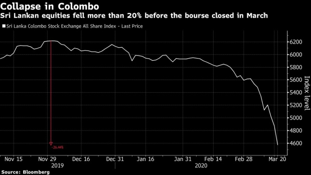 Market Closures in South Asia Leave 'Bitter Taste' for Foreign Funds Bc-market-closures-in-south-asia-leave-bitter-taste-for-foreign-funds