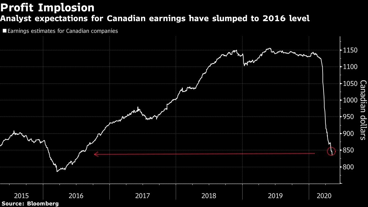 how to buy cryptocurrency stocks in canada