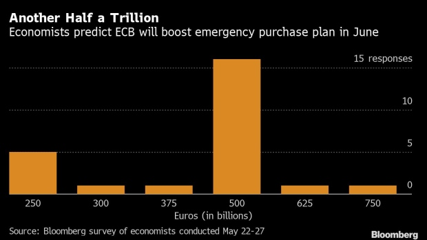 BC-ECB-About-to-Turn-Up-Printing-Press-to-Finance-Europe's-Recovery