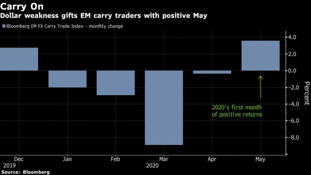 https://www.bnnbloomberg.ca/polopoly_fs/1.1445639.1591282390!/fileimage/httpImage/image.png_gen/derivatives/landscape_620/bc-wall-street-rally-goes-global-as-weak-dollar-lifts-all-boats.png