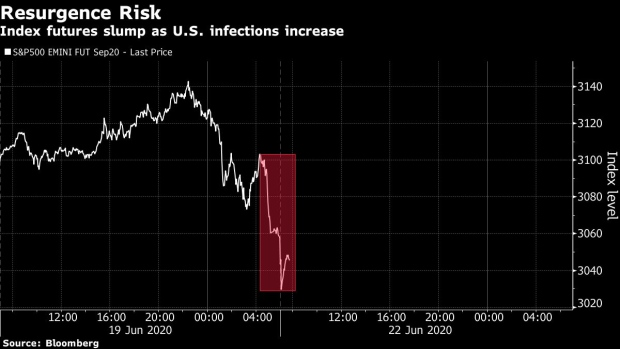 Wall Street opens slightly lower as coronavirus cases mount