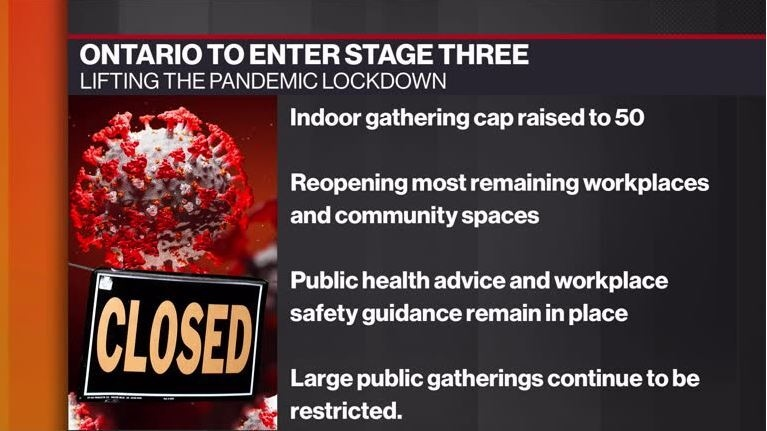 Much Of Ontario To Enter Stage 3 Friday Toronto Area Excluded Bnn Bloomberg