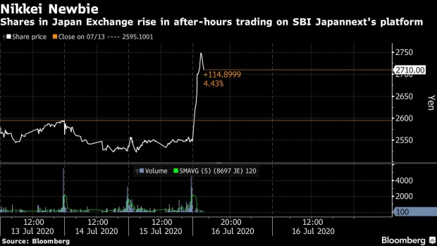 BC-Japan-Exchange-to-Join-Nikkei-225-Replacing-Sony-Financial