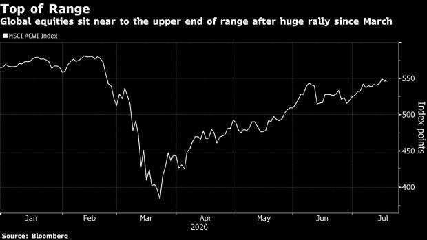 Stocks to Open Mixed; Euro Slips, Dollar Edges Up: Markets Wrap